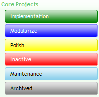 CoreProjects.png