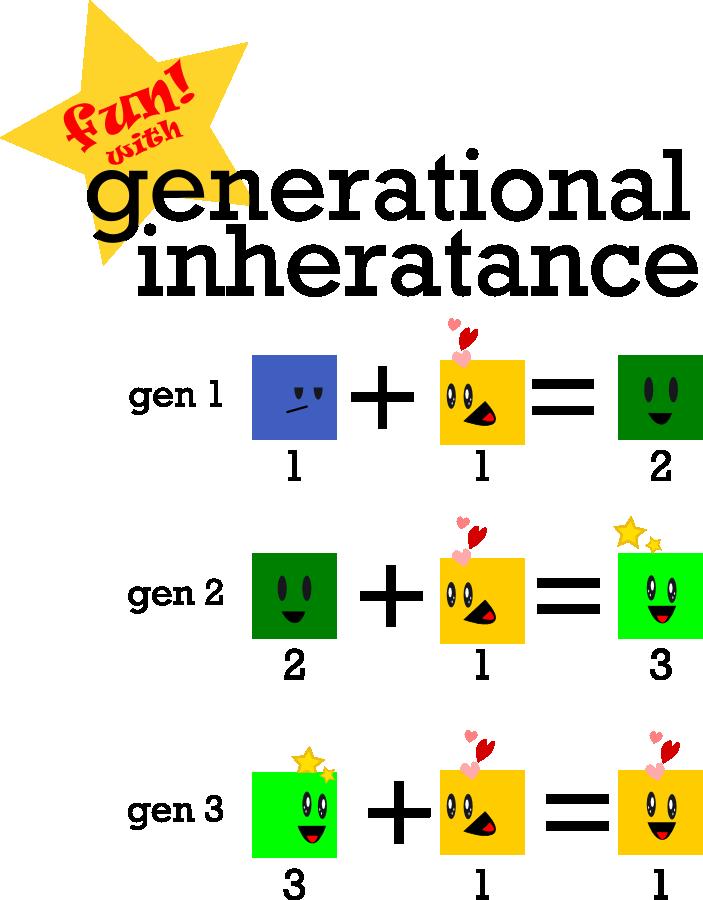 genes+goo=fun2.png