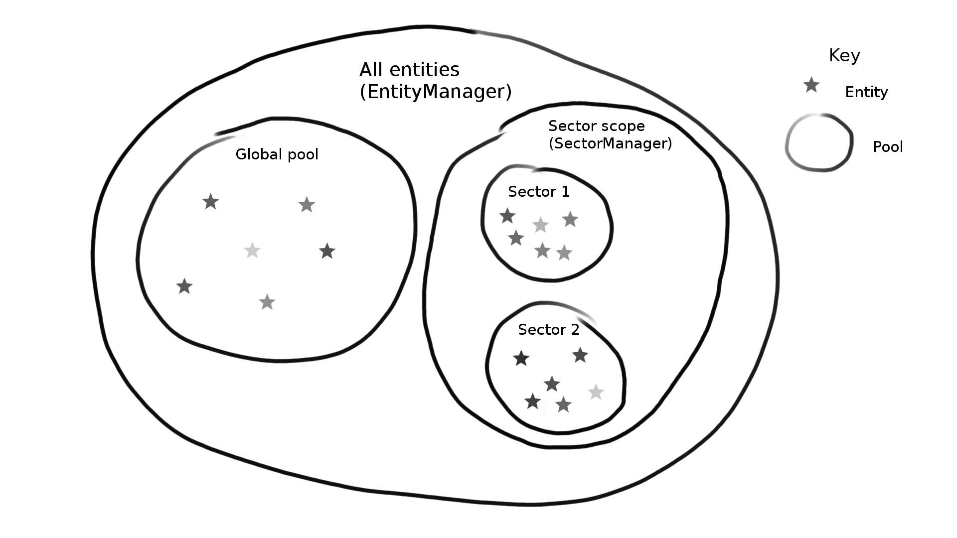 pools diagram.jpg